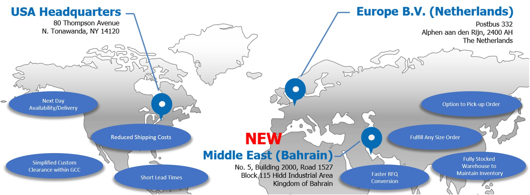 New branch in middle east